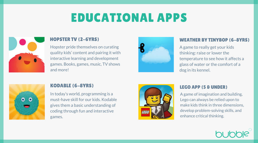 Image of educational apps