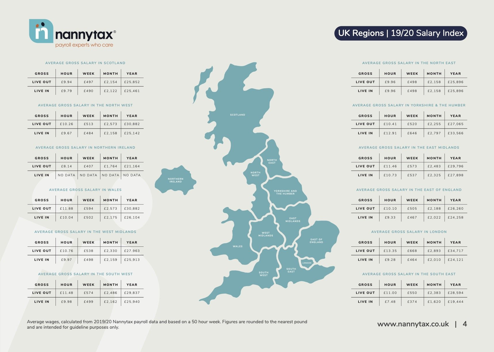 The average salary for a full-time nanny varies depending on where in the UK you live